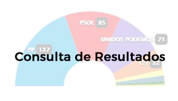 Resultados 26J